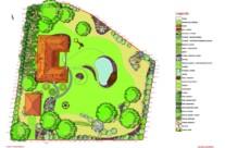 Zahrada Spilar