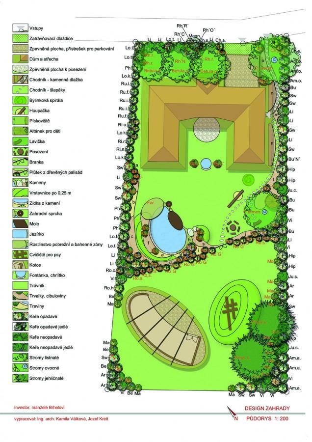 zahrada Brhel